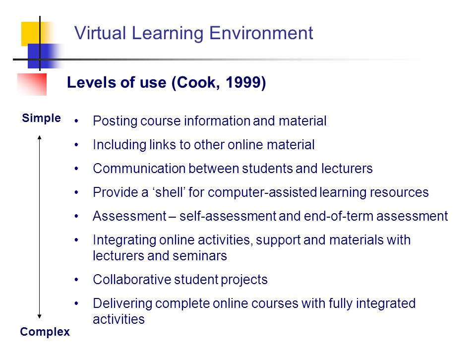 Virtual Learning Environment Posting course information and material Including links to other online material Communication between students and lectu