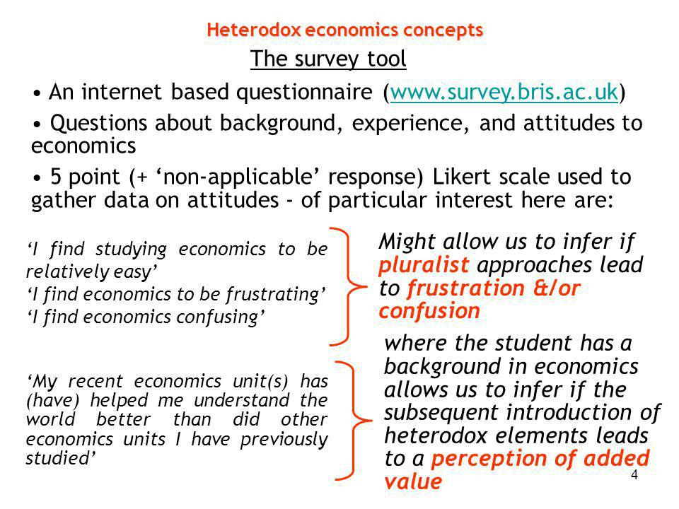 5 I find studying Economics to be relatively easy Illustrative Results so Far