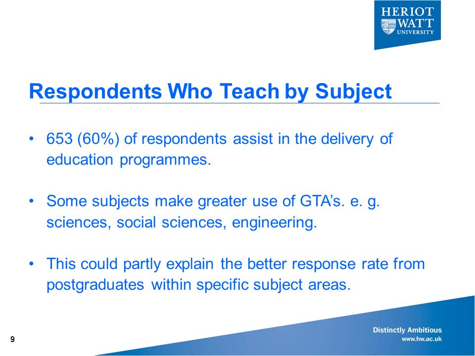 Respondents Who Teach by Subject 9 653 (60%) of respondents assist in the delivery of education programmes.