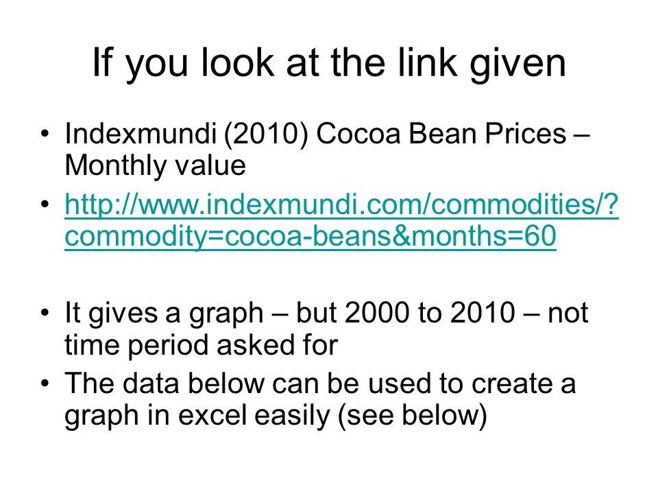If you look at the link given Indexmundi (2010) Cocoa Bean Prices – Monthly value http://www.indexmundi.com/commodities/.