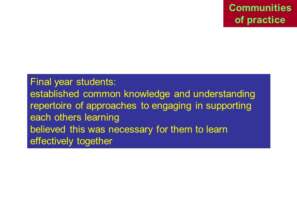 Communities of practice Final year students: established common knowledge and understanding repertoire of approaches to engaging in supporting each ot