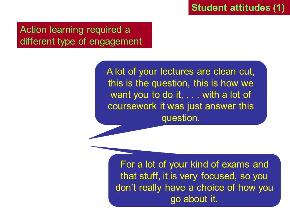 Student attitudes (2) Initially you presented your faults and your progress and then others were asking through constructive questions to understand in more detail what you were actually doing….it was the first time Ive done any such thing as action learning and initially I found it a bit challenging encouraged to do much more personal research and actually take our own initiative where we want to go and sort of do our own research, what topics to choose...