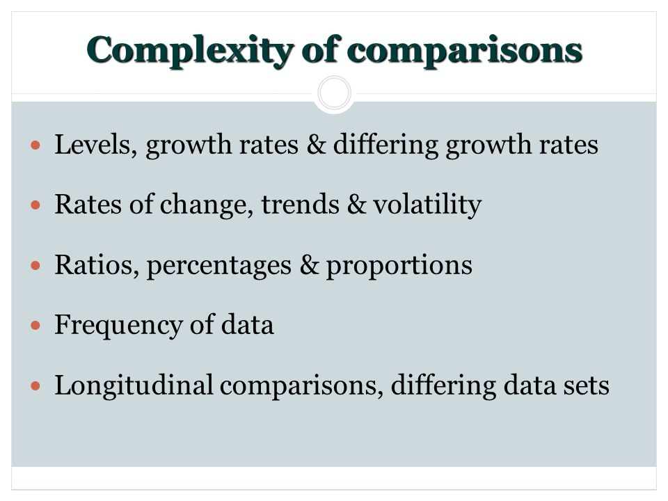 Complexity of comparisons Complexity of comparisons Levels, growth rates & differing growth rates Rates of change, trends & volatility Ratios, percentages & proportions Frequency of data Longitudinal comparisons, differing data sets