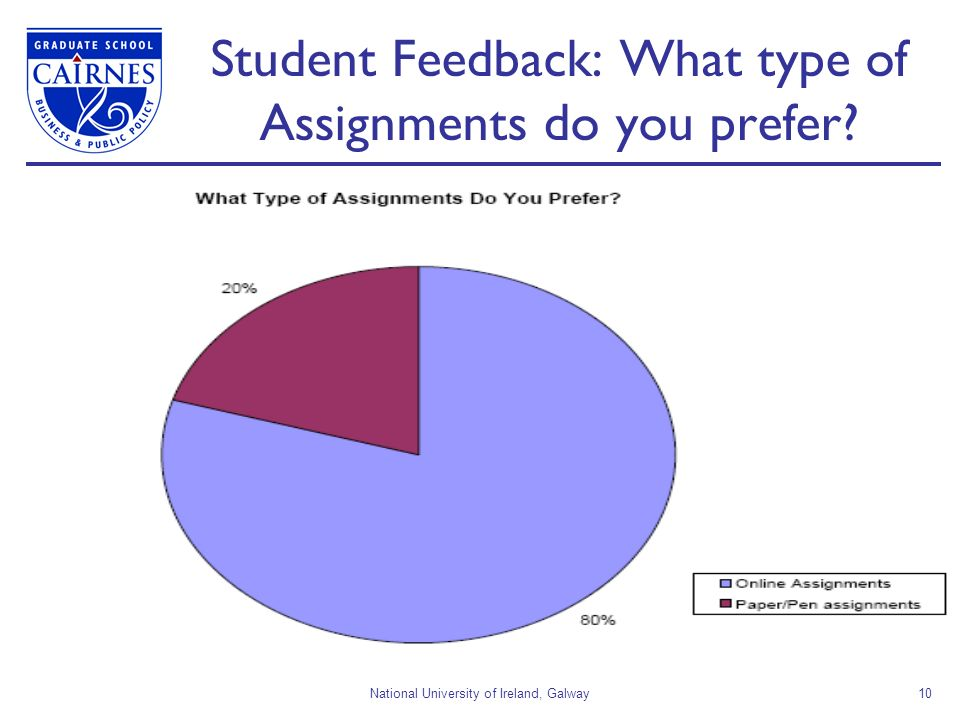 National University of Ireland, Galway10 Student Feedback: What type of Assignments do you prefer