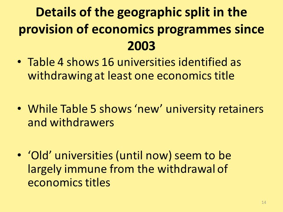 Details of the geographic split in the provision of economics programmes since 2003 Table 4 shows 16 universities identified as withdrawing at least one economics title While Table 5 shows new university retainers and withdrawers Old universities (until now) seem to be largely immune from the withdrawal of economics titles 14