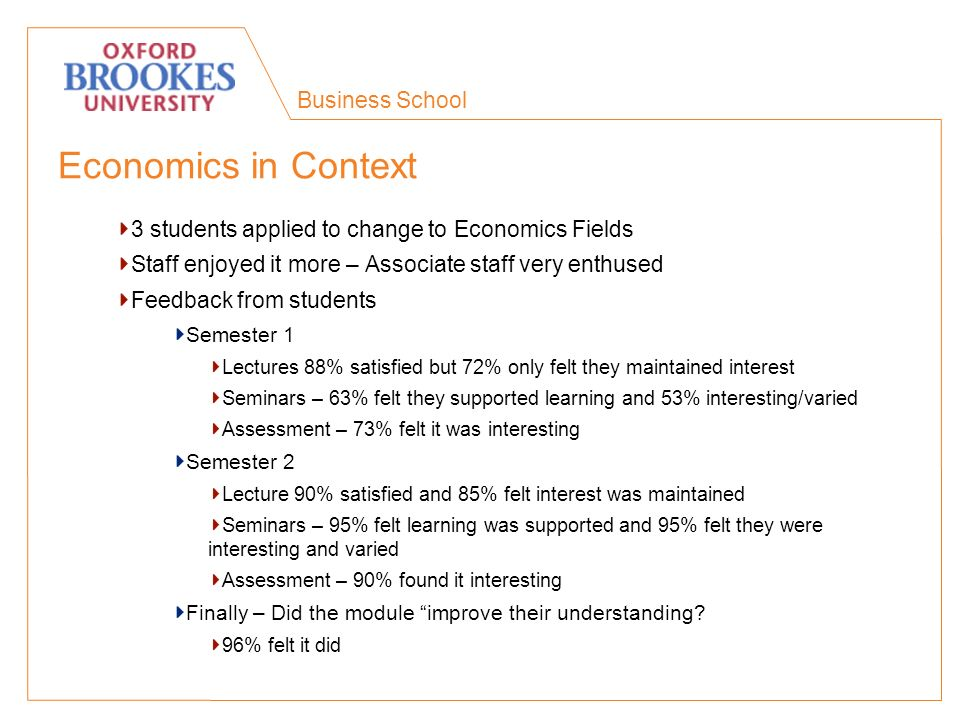 Business School Economics in Context 3 students applied to change to Economics Fields Staff enjoyed it more – Associate staff very enthused Feedback from students Semester 1 Lectures 88% satisfied but 72% only felt they maintained interest Seminars – 63% felt they supported learning and 53% interesting/varied Assessment – 73% felt it was interesting Semester 2 Lecture 90% satisfied and 85% felt interest was maintained Seminars – 95% felt learning was supported and 95% felt they were interesting and varied Assessment – 90% found it interesting Finally – Did the module improve their understanding.