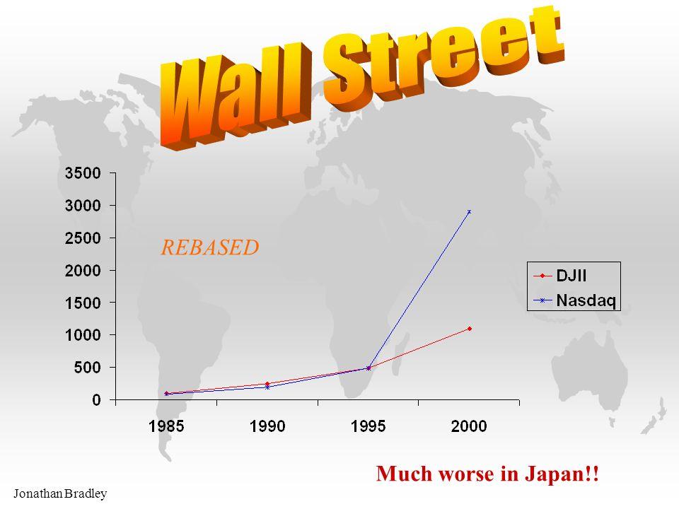 Jonathan Bradley REBASED Much worse in Japan!!