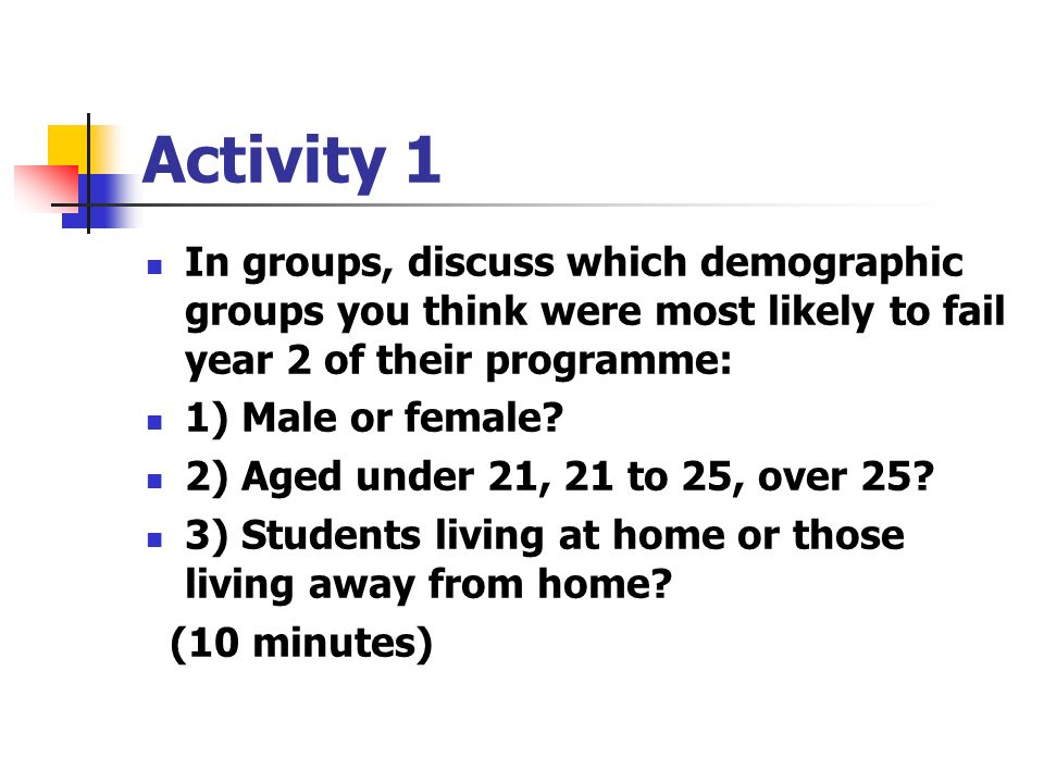 Activity 1 In groups, discuss which demographic groups you think were most likely to fail year 2 of their programme: 1) Male or female? 2) Aged under