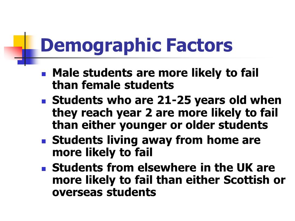 Demographic Factors Male students are more likely to fail than female students Students who are 21-25 years old when they reach year 2 are more likely to fail than either younger or older students Students living away from home are more likely to fail Students from elsewhere in the UK are more likely to fail than either Scottish or overseas students