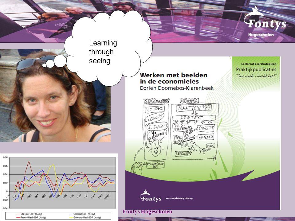 Fontys Hogescholen Learning through seeing