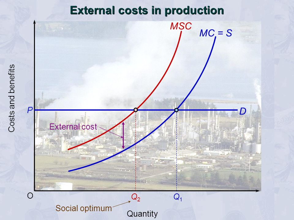 O MC = S D P MSC Costs and benefits Quantity External cost Q1Q1 Q2Q2 Social optimum External costs in production