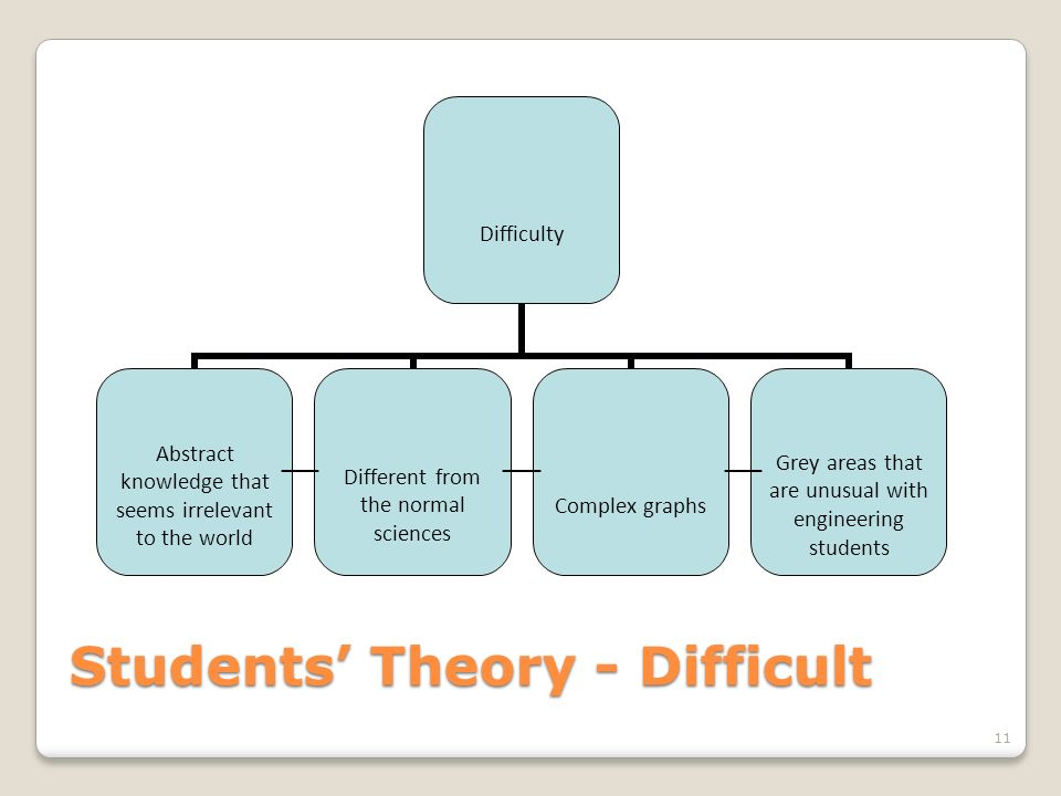 Students Theory - Difficult 11