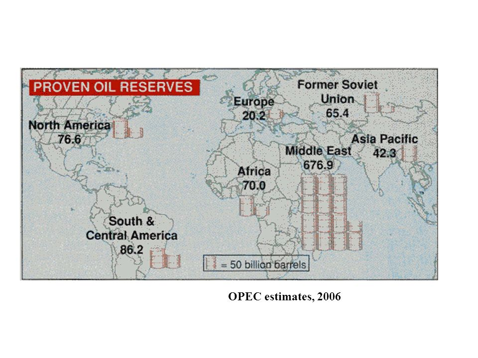 OPEC estimates, 2006