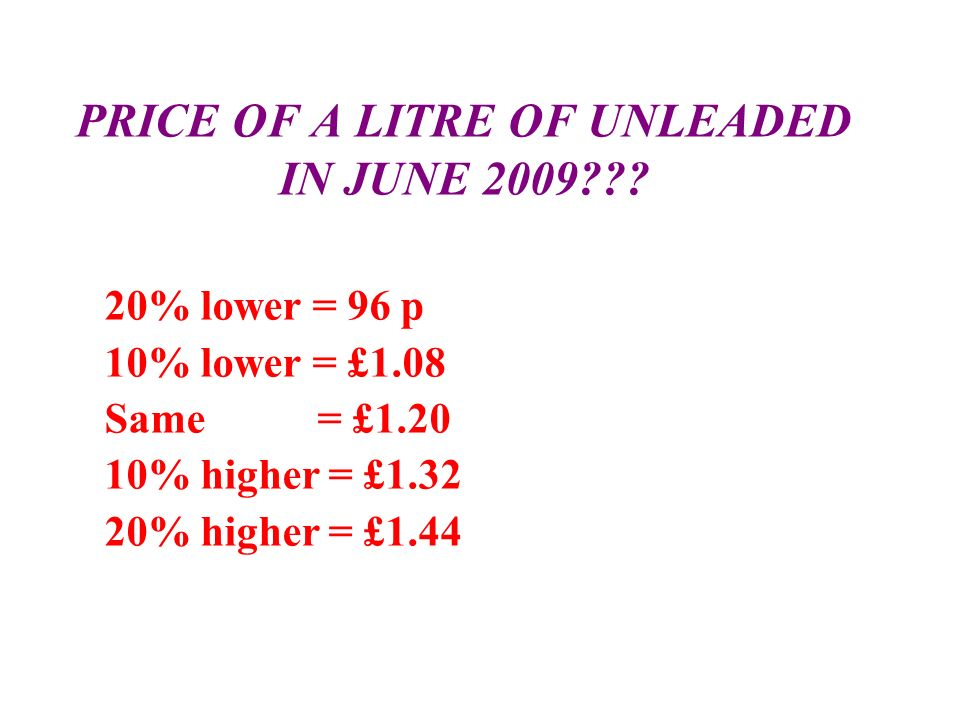 PRICE OF A LITRE OF UNLEADED IN JUNE 2009??.