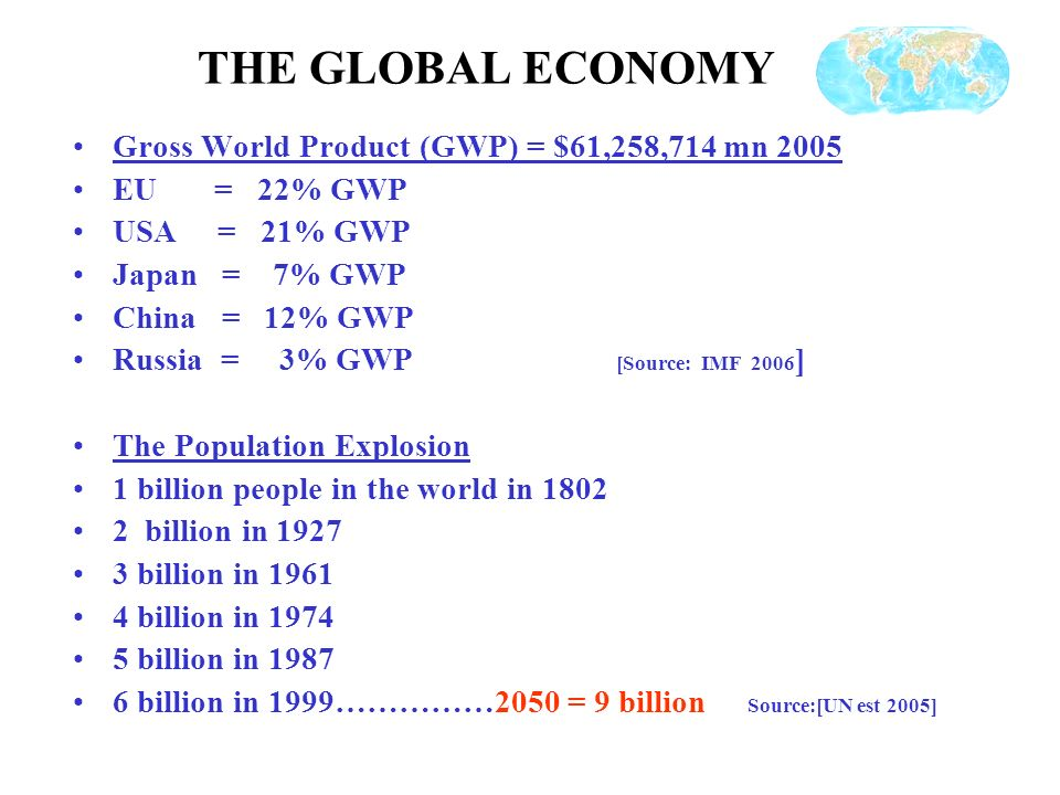 THE GLOBAL ECONOMY Gross World Product (GWP) = $61,258,714 mn 2005 EU = 22% GWP USA = 21% GWP Japan = 7% GWP China = 12% GWP Russia = 3% GWP [Source: IMF 2006 ] The Population Explosion 1 billion people in the world in 1802 2 billion in 1927 3 billion in 1961 4 billion in 1974 5 billion in 1987 6 billion in 1999……………2050 = 9 billion Source:[UN est 2005]