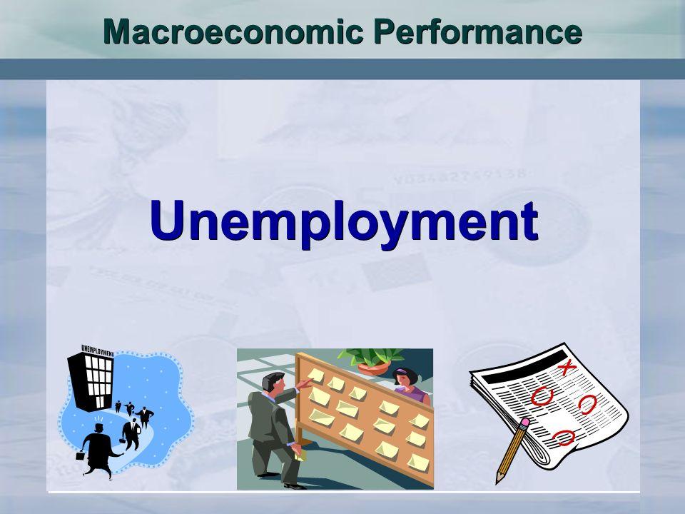 Macroeconomic Performance Unemployment