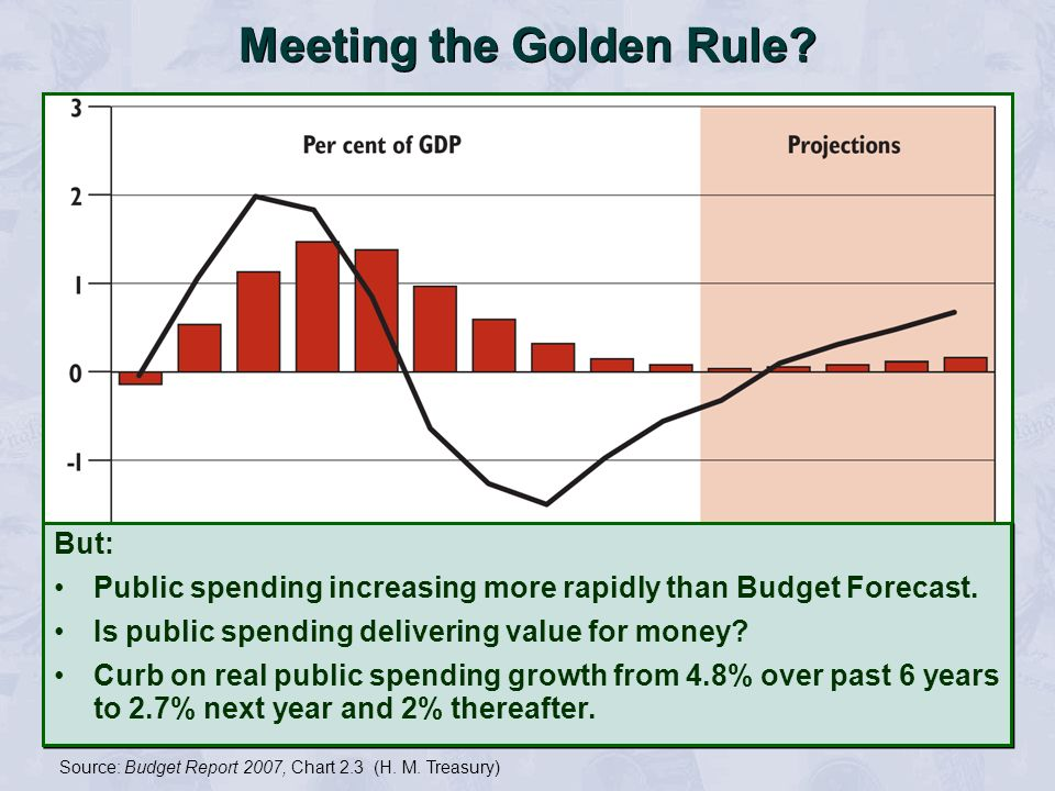 Meeting the Golden Rule.Source: Budget Report 2007, Chart 2.3 (H.