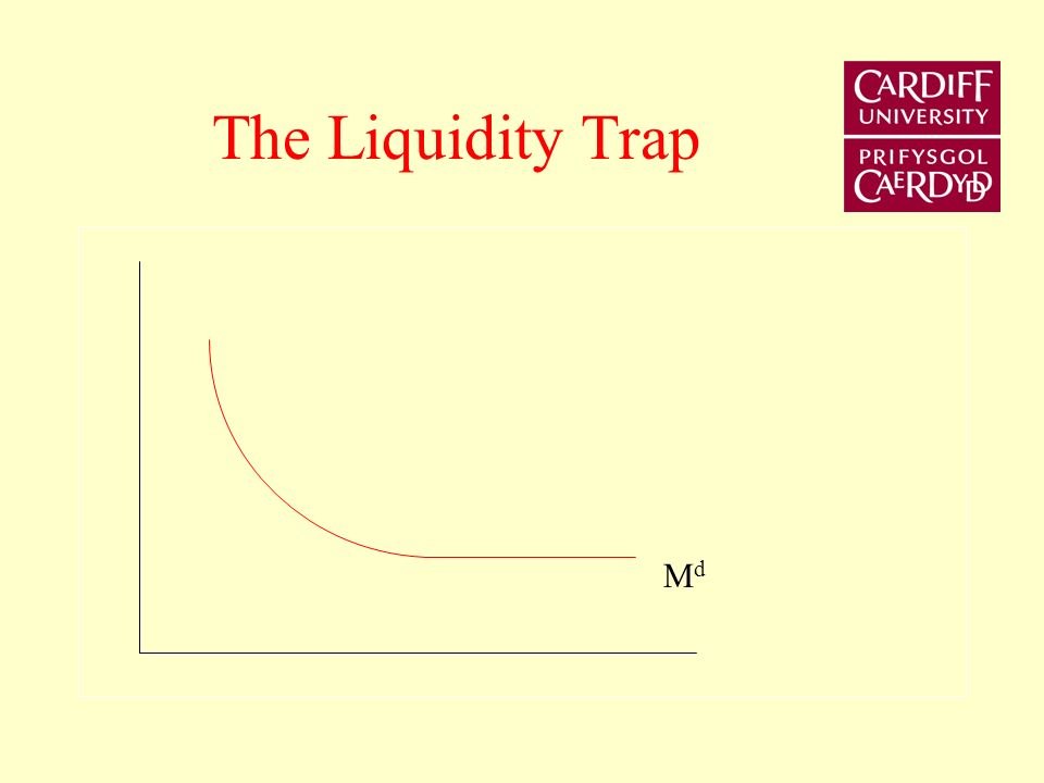 The breakdown in liquidity preference The special case is when all expectations merge between agents If all agents have the same expectation then the speculative demand for money breaks down