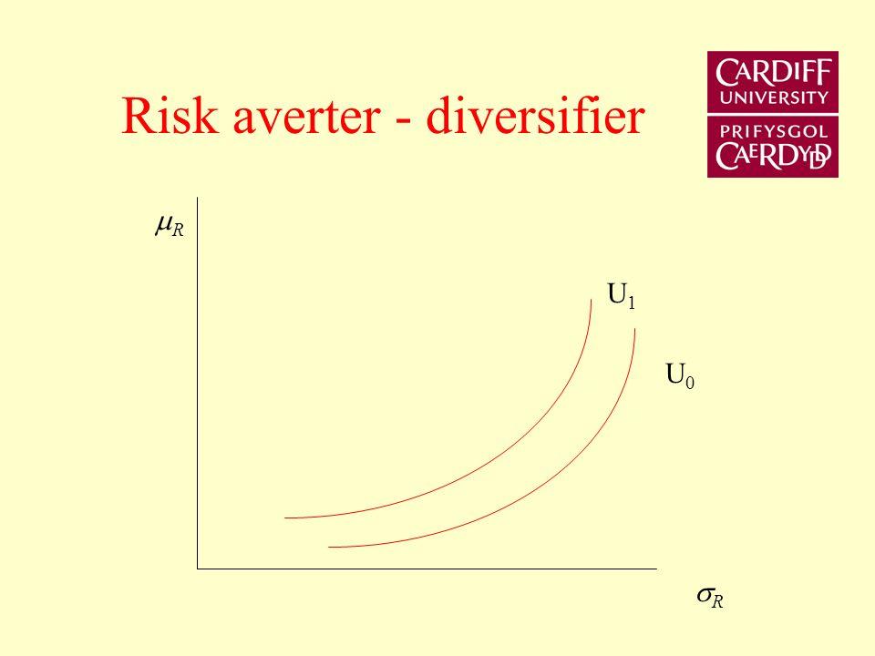 Risk averter - plunger R R U0U0 U1U1