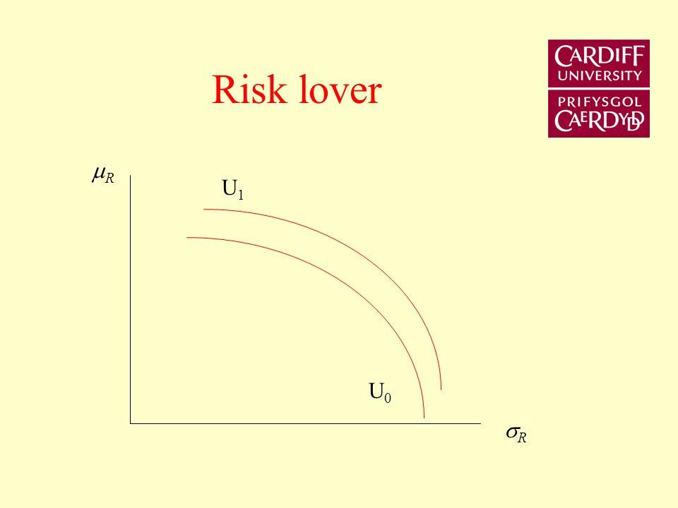 Risk averter - diversifier U0U0 U1U1 R R