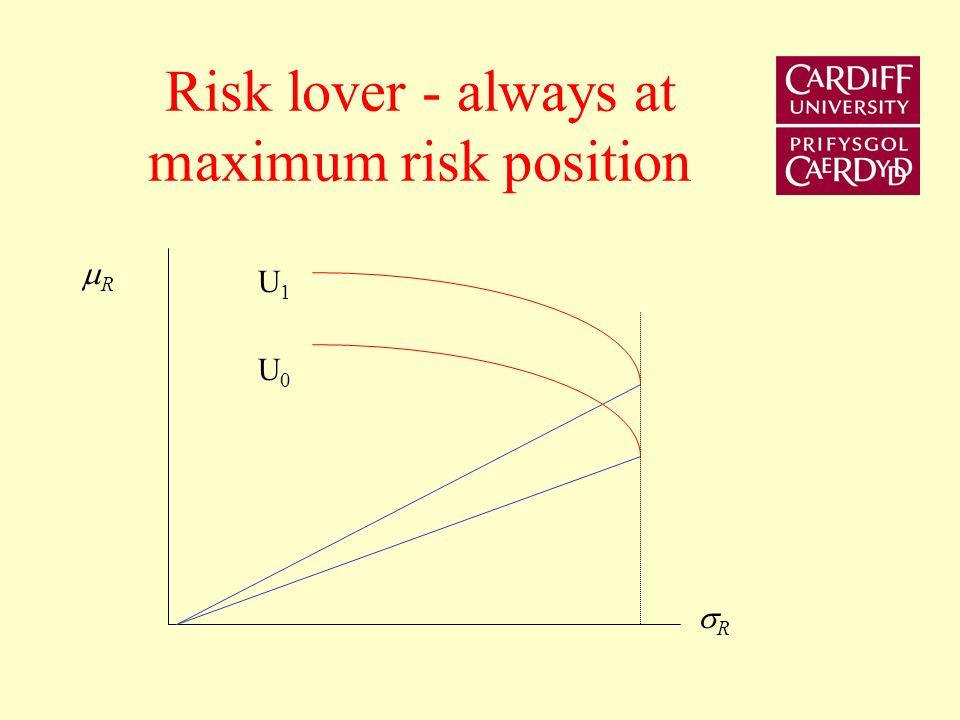 Risk lover U1U1 U0U0 R R