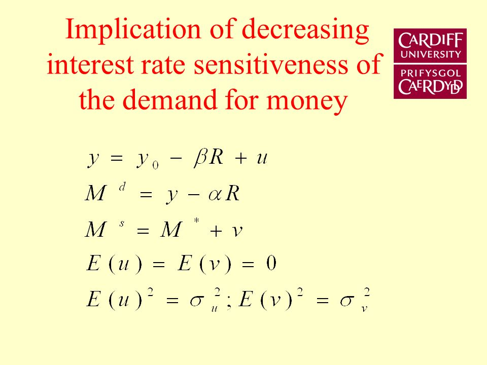 Implications for monetary policy RbRb Y LM pre-FI LM post-FI