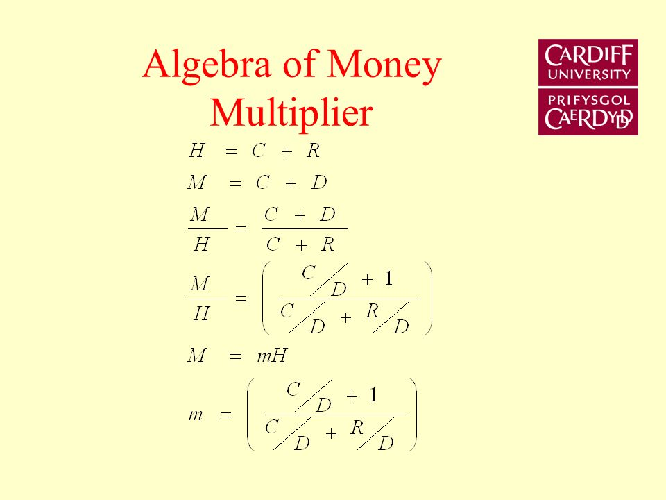 The mechanical link Let H = base money H = C + R Let M = broad money M = C + D Divide M by H The multiplier m = M/H