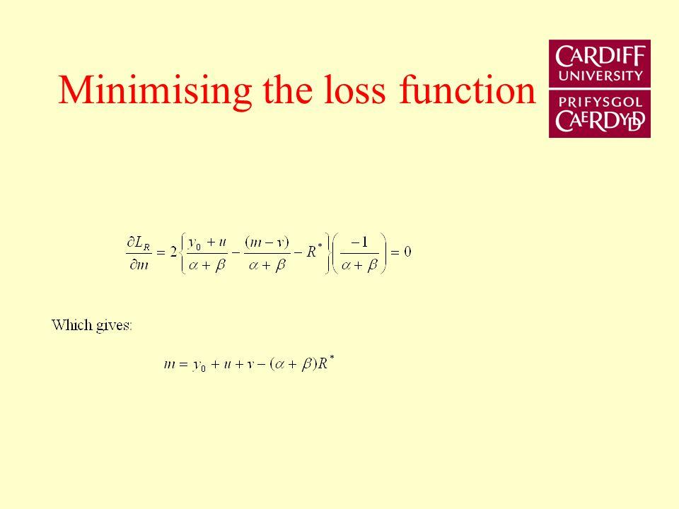 Loss function L R = (R-R*) 2
