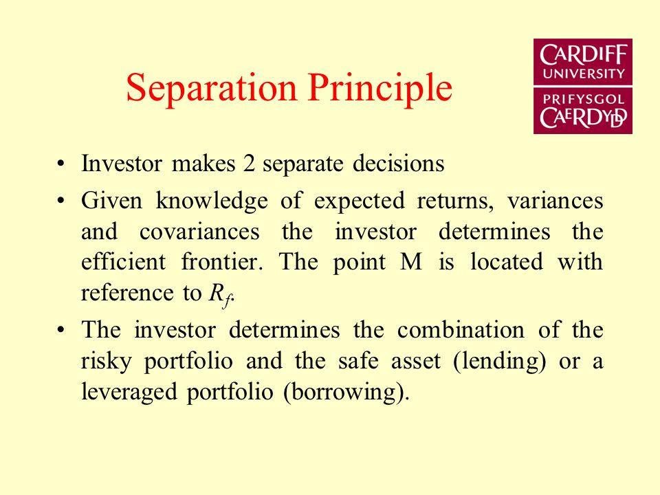 Combining borrowing and lending E(R p ) σpσp RbRb A B C D RfRf P Q