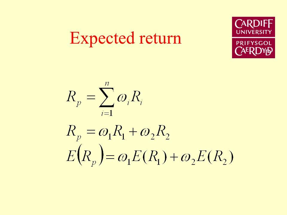 Preference Function E(R p ) Expected return σ p Risk U0U0 U2U2