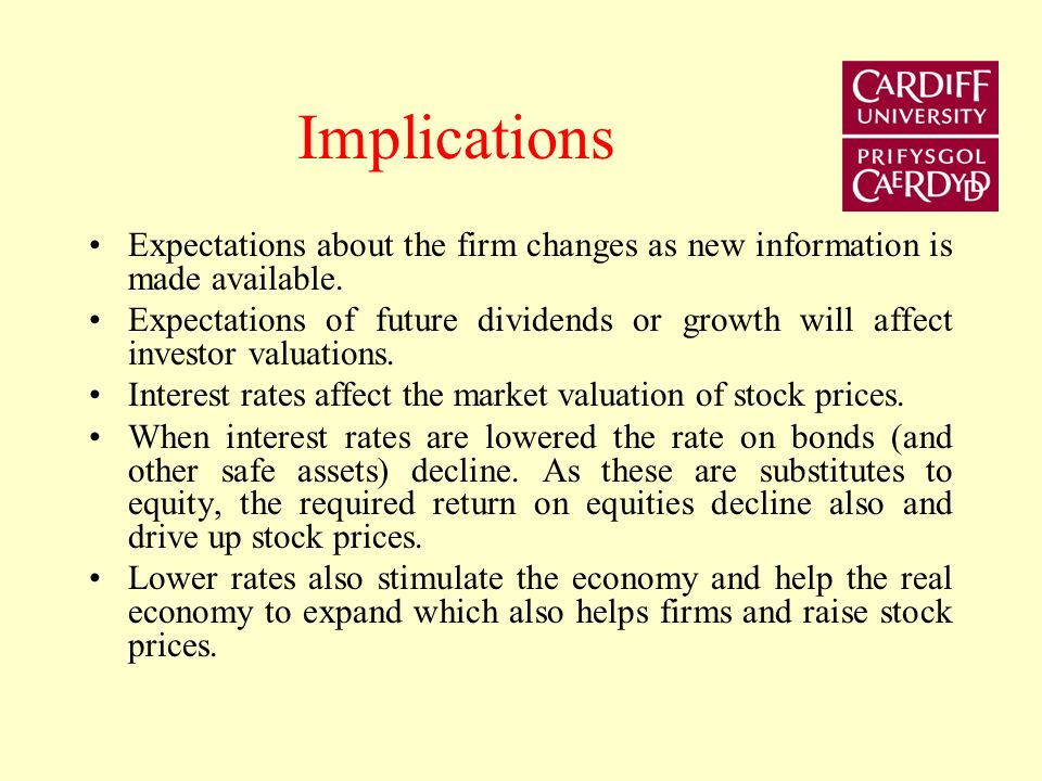 Stock prices setting Investor A valuation = [2/(.15-.03)]=£16.67 Investor B valuation = [2/(.12-.03]=£22.22 Investor C valuation = [2/(.10-.03]=£28.57