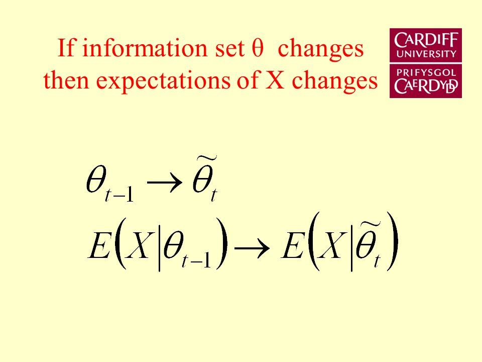 Implications of RE theory 1. If there is a change in the way a variable moves, the way in which expectations of this variable are formed will change a