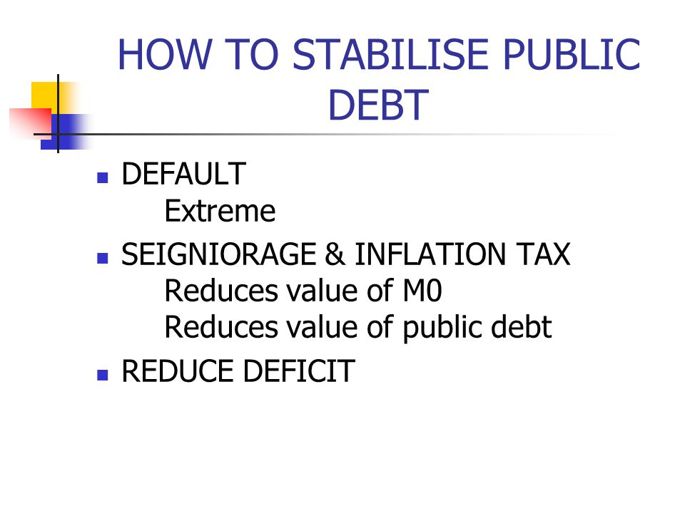 HOW TO STABILISE PUBLIC DEBT DEFAULT Extreme SEIGNIORAGE & INFLATION TAX Reduces value of M0 Reduces value of public debt REDUCE DEFICIT