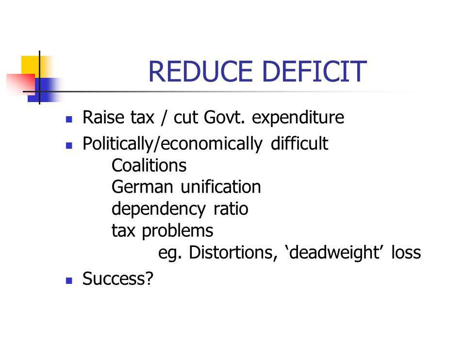 Raise tax / cut Govt.