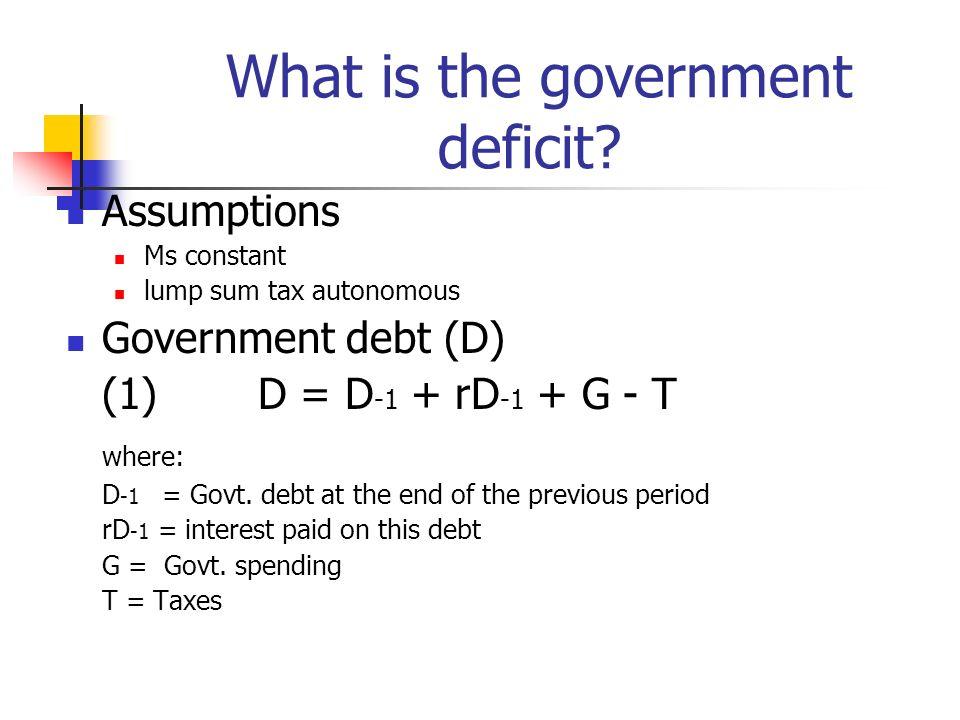 What is the government deficit? Assumptions Ms constant lump sum tax autonomous Government debt (D) (1)D = D -1 + rD -1 + G - T where: D -1 = Govt. de