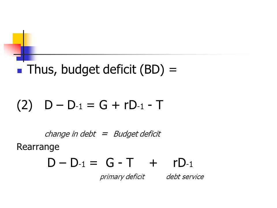 Thus, budget deficit (BD) = (2)D – D -1 = G + rD -1 - T change in debt = Budget deficit Rearrange D – D -1 = G - T + rD -1 primary deficit debt servic