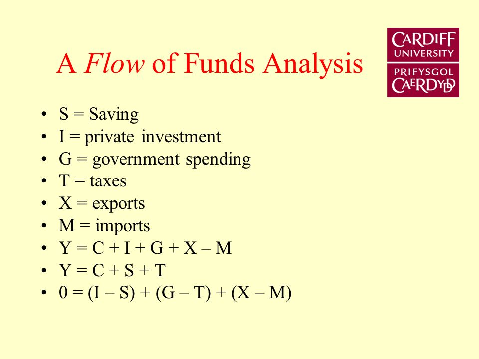General Flow of Funds Lenders – Savers 1.Households 2.