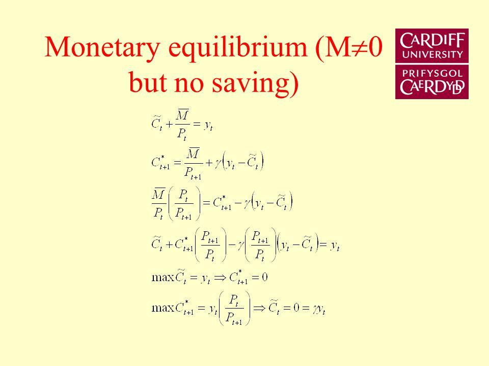 Autarky-no trade (M=0)