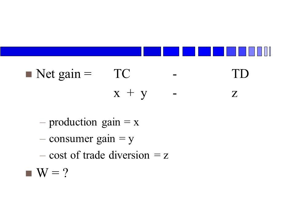 n Net gain = TC-TD x + y-z –production gain = x –consumer gain = y –cost of trade diversion = z n W = ?