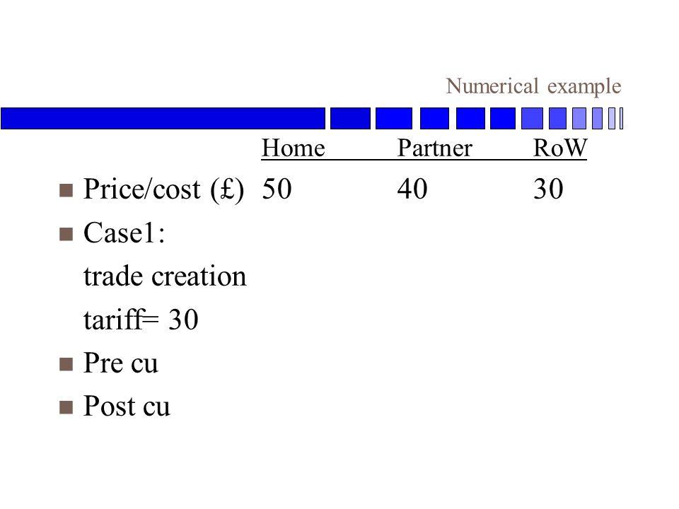 Numerical example HomePartnerRoW n Price/cost (£)504030 n Case1: trade creation tariff= 30 n Pre cu n Post cu