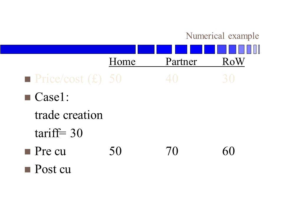 Numerical example HomePartnerRoW n Price/cost (£)504030 n Case1: trade creation tariff= 30 n Pre cu507060 n Post cu