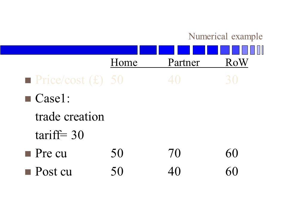 Numerical example HomePartnerRoW n Price/cost (£)504030 n Case1: trade creation tariff= 30 n Pre cu507060 n Post cu504060