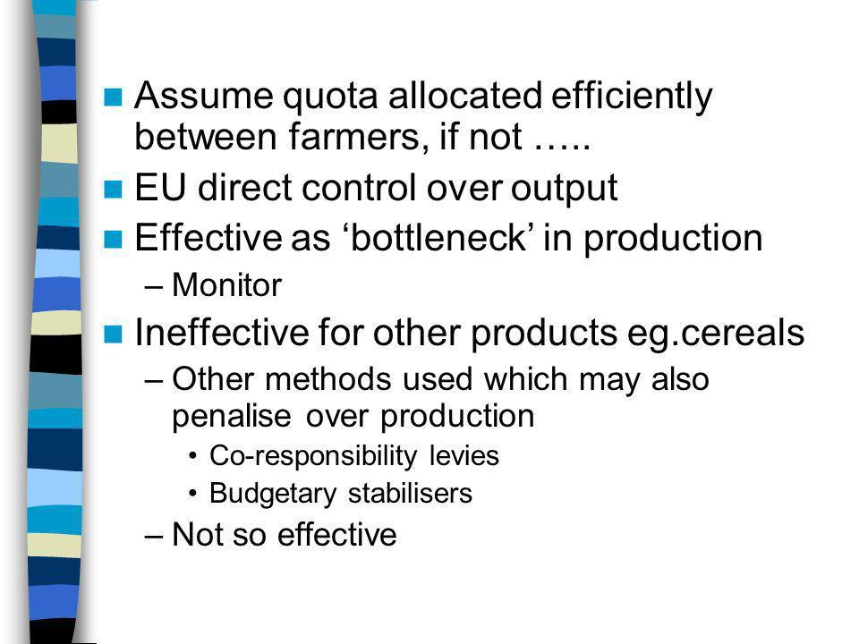 P Q D S Pw P intv Fig2 CAP:Milk quota Quota Qs C D