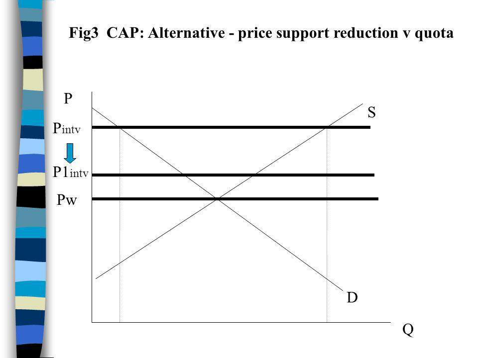 Quotas v Reduction in price support Fig 3: Reducing price support (P intv to P1 intv ) instead of introducing quotas Increase in CS: area F Fall in PS