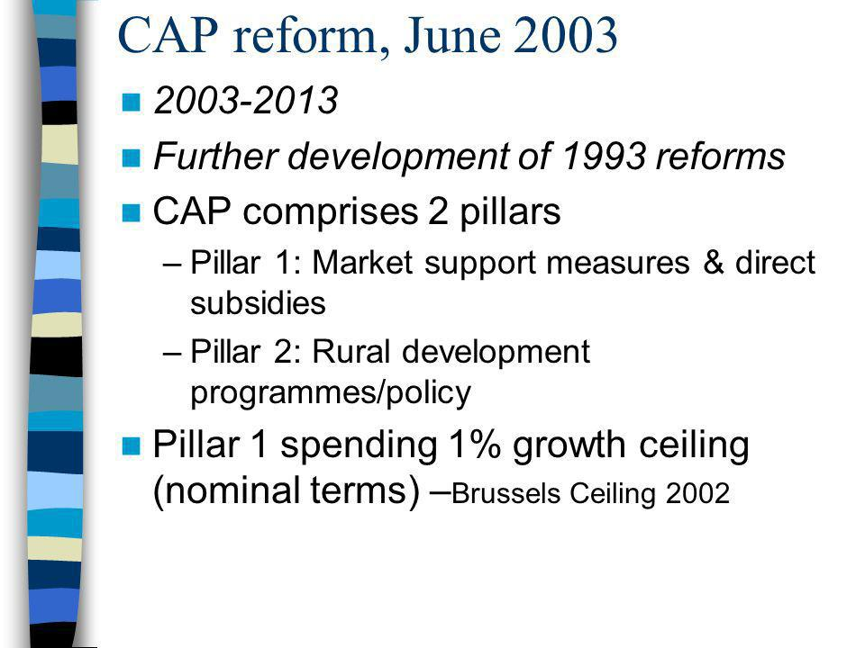 Further Reform WTO Agenda 2000 –2000 onwards –Still 2 systems Continued move to price supp. –Milk unchanged –Greater emphasis on environment –Greater