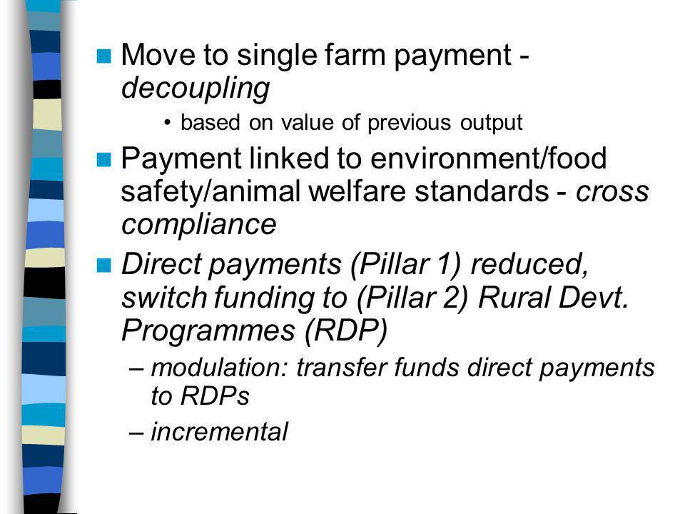 CAP reform, June 2003 2003-2013 Further development of 1993 reforms CAP comprises 2 pillars –Pillar 1: Market support measures & direct subsidies –Pil