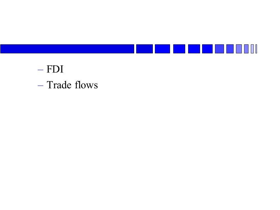 –FDI –Trade flows