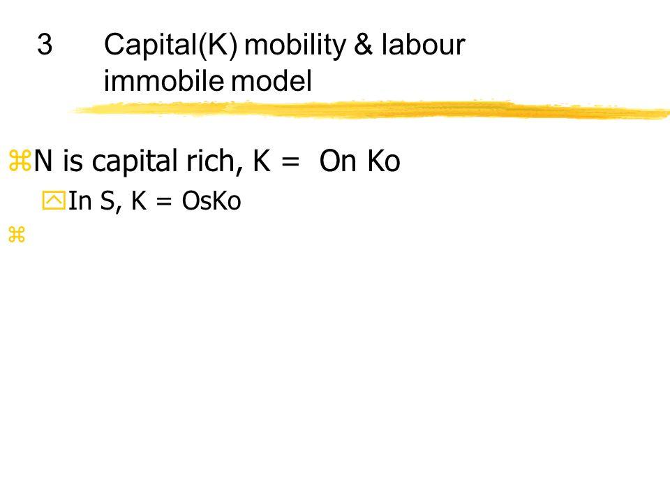 3Capital(K) mobility & labour immobile model zN is capital rich, K = On Ko yIn S, K = OsKo z