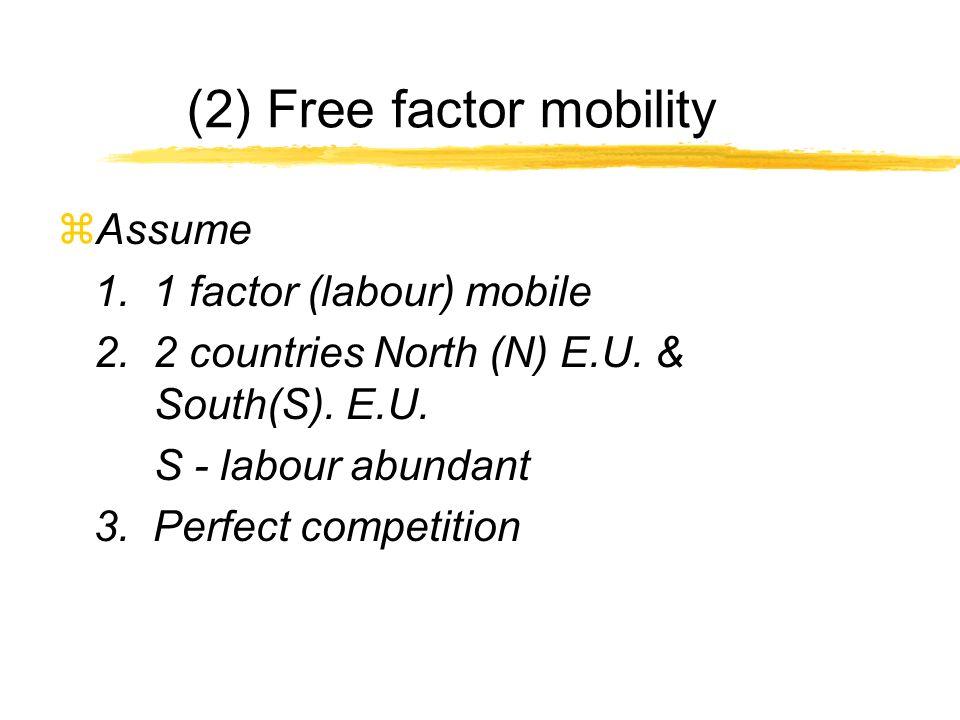 See diagram za) labour force in N = O N L O labour force in S = O S L O Difference in real wage(w)=W n - W S