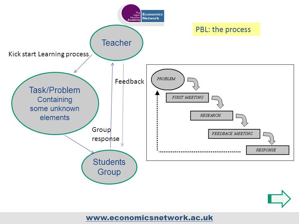 www.economicsnetwork.ac.uk Microeconomics: Frank Forsythe